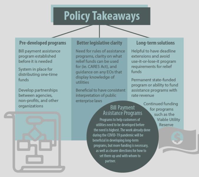 Policy Takeaways