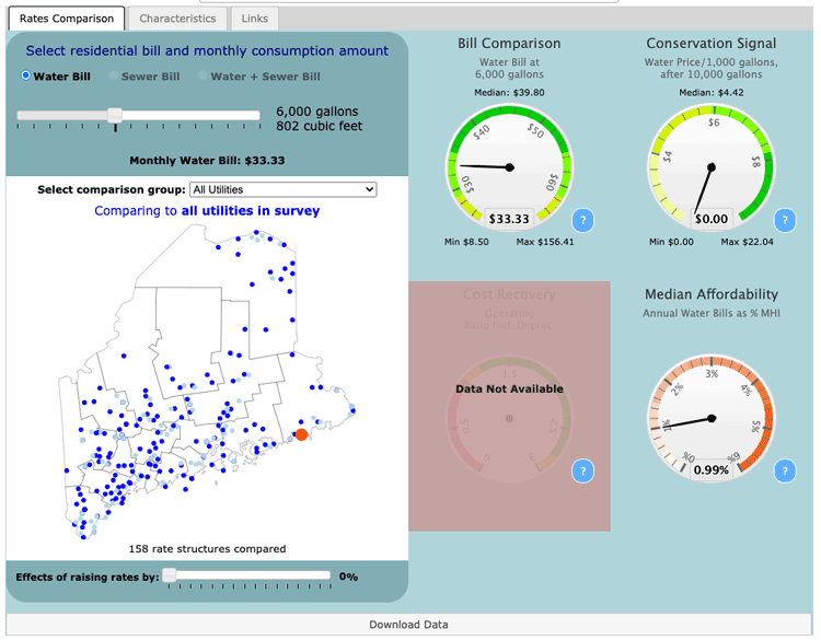 Preview of data and information contained at Maine Water And Wastewater Rates Dashboard