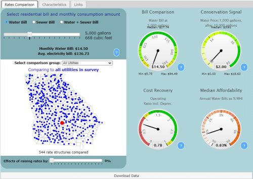 Preview of data and information contained at Georgia Water And Wastewater Rates Dashboard