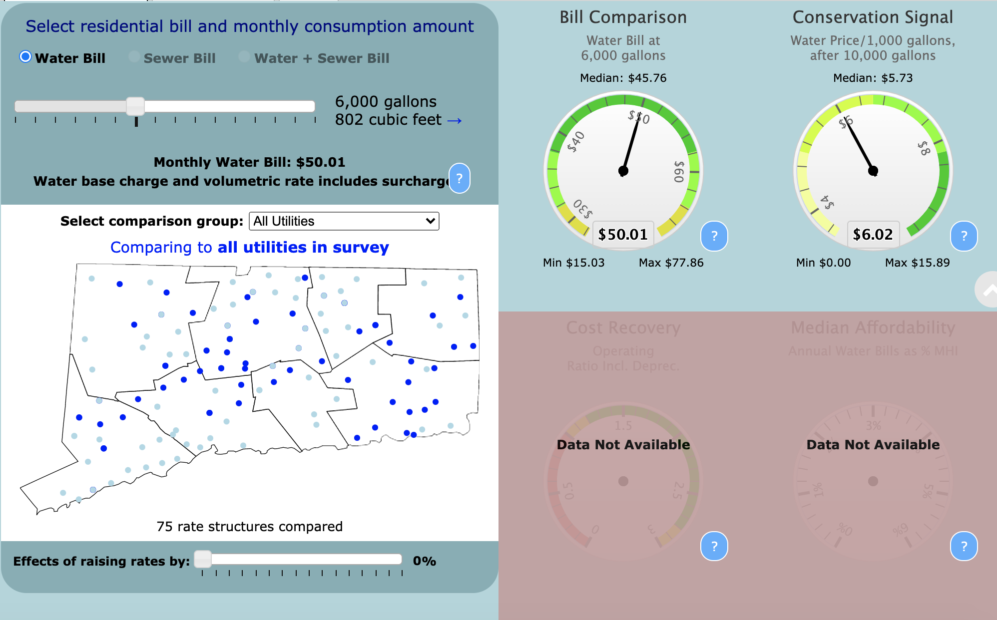 Preview of data and information contained at Connecticut Water And Wastewater Rates Dashboard