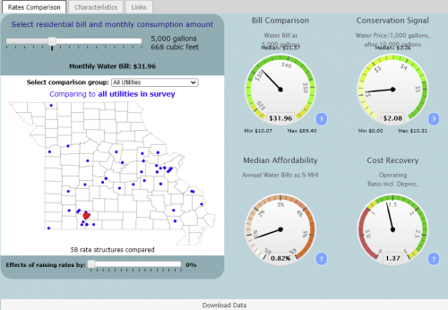 Preview of data and information contained at Missouri Regulated Water Rates Dashboard